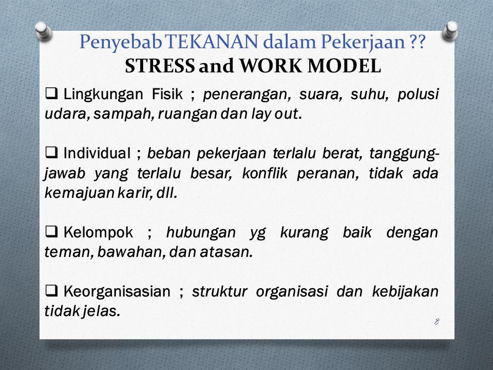 8 Penyebab TEKANAN dalam Pekerjaan ?.