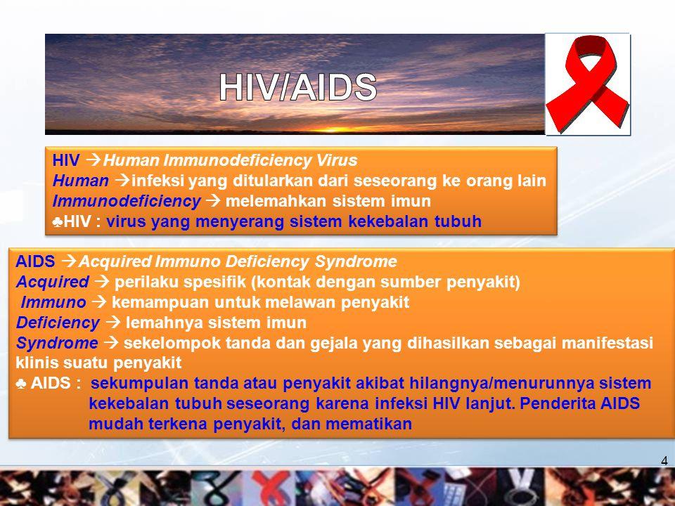 Perilaku seksual : Prostitusi Penularan HIV/AIDS melalui kontak fisik saat berhubungan intim.