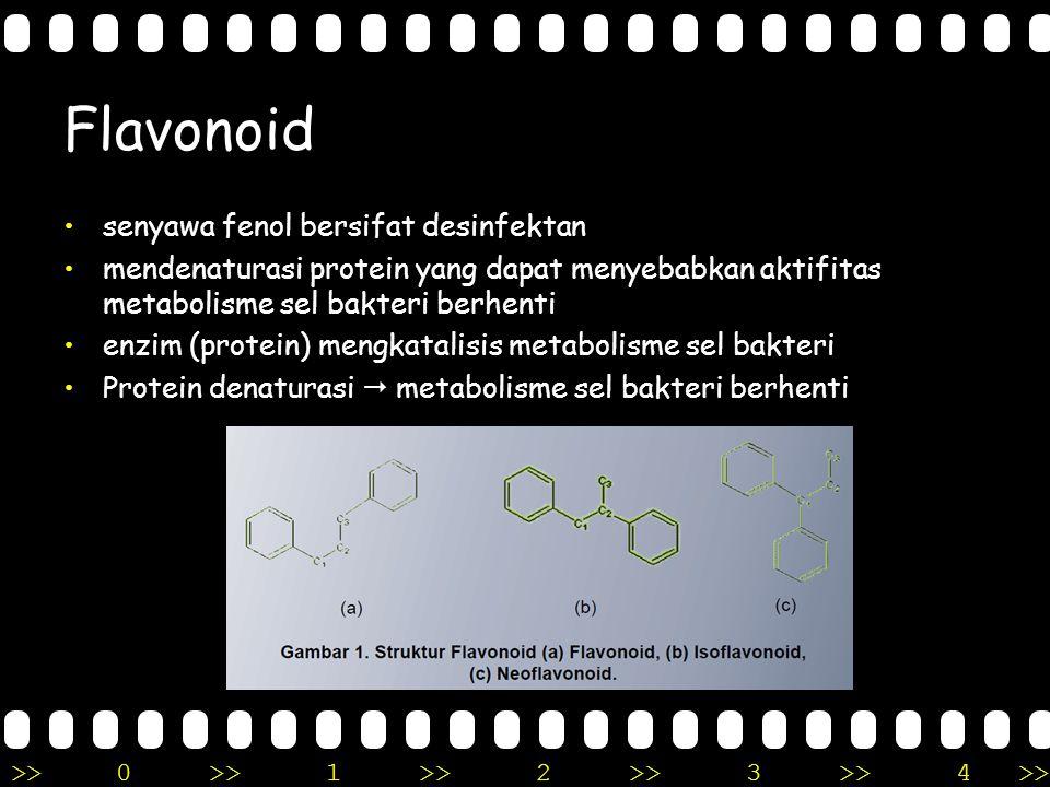 >>0 >>1 >> 2 >> 3 >> 4 >> Kandungan dalam Bawang Putih Komponen utama bawang putih tidak berbau, disebut komplek sativumin, yang diabsorbsi oleh glukosa dalam bentuk aslinya untuk mencegah proses dekomposisi.