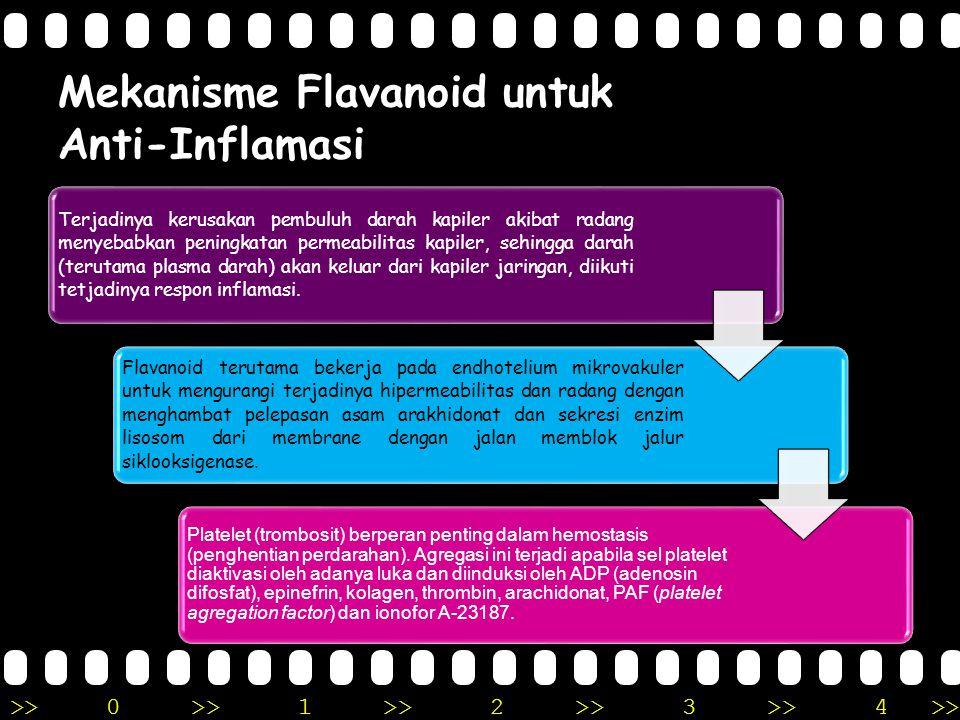 >>0 >>1 >> 2 >> 3 >> 4 >> Flavonoid senyawa fenol bersifat desinfektan mendenaturasi protein yang dapat menyebabkan aktifitas metabolisme sel bakteri