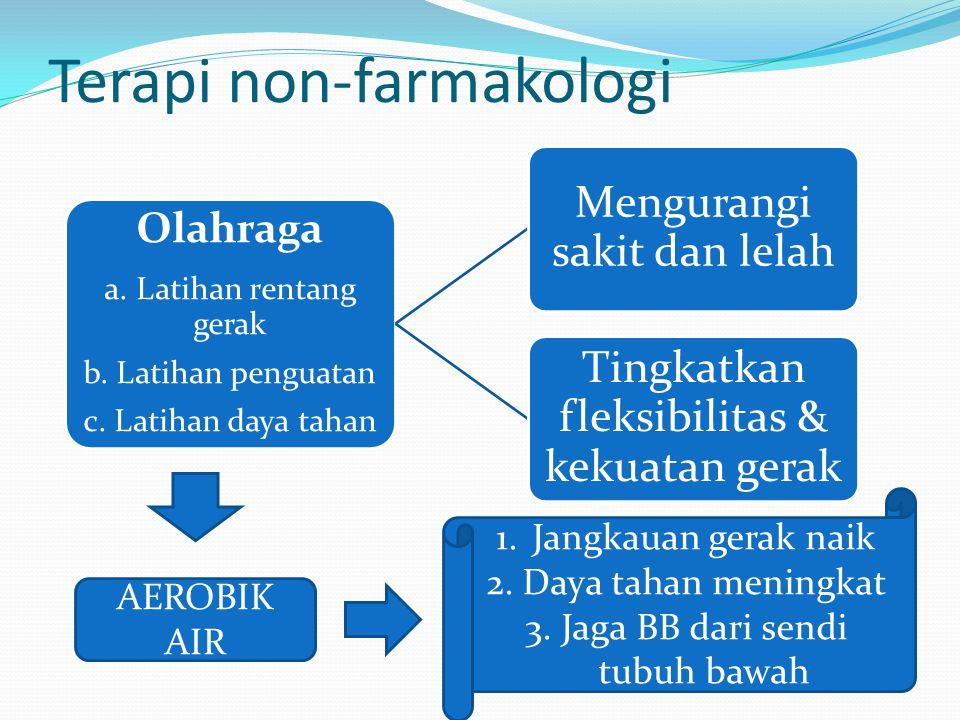 Terapi non-farmakologi Olahraga a. Latihan rentang gerak b. Latihan penguatan c. Latihan daya tahan Mengurangi sakit dan lelah Tingkatkan fleksibilita