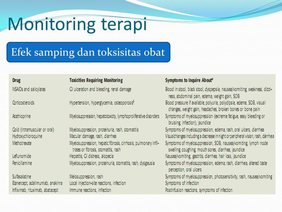 Monitoring terapi Efek samping dan toksisitas obat