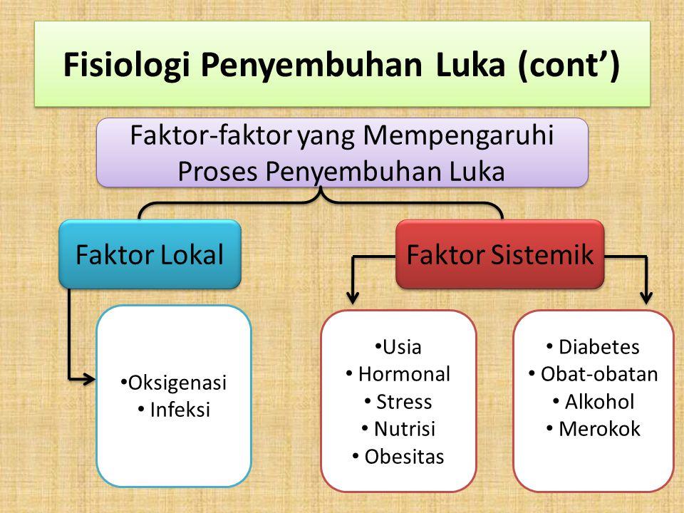 Fisiologi Penyembuhan Luka (cont') Faktor-faktor yang Mempengaruhi Proses Penyembuhan Luka Faktor Lokal Faktor Sistemik Usia Hormonal Stress Nutrisi O
