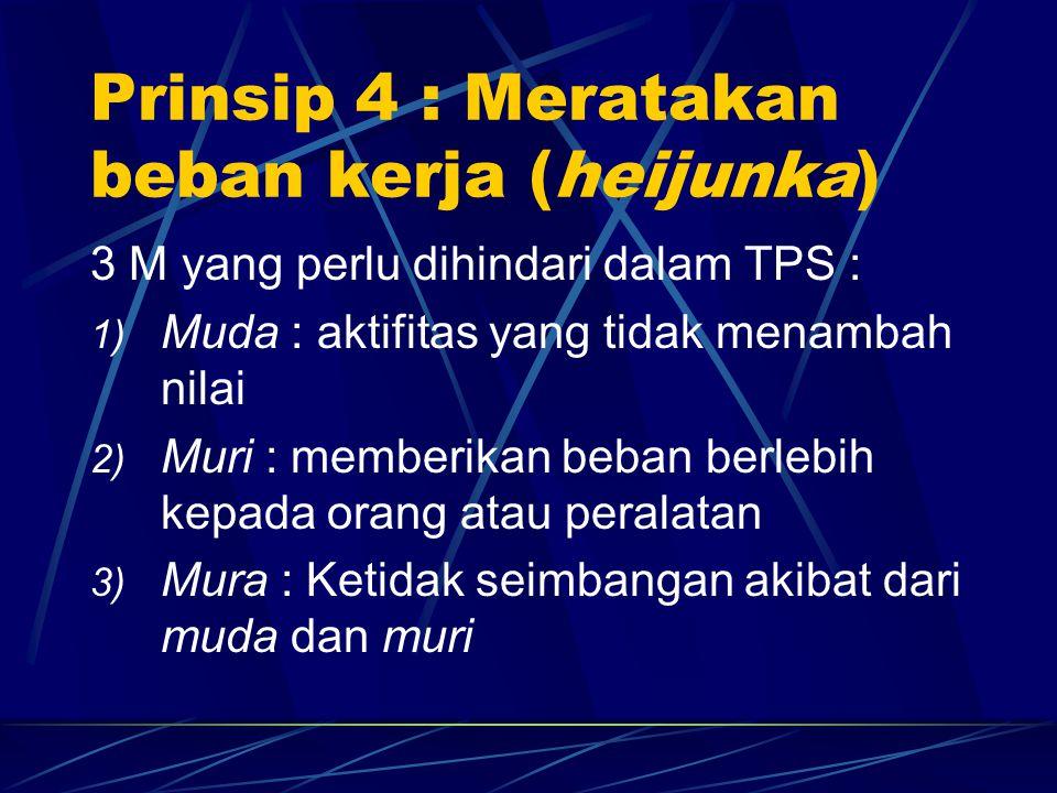 3 M yang perlu dihindari dalam TPS : 1) Muda : aktifitas yang tidak menambah nilai 2) Muri : memberikan beban berlebih kepada orang atau peralatan 3)