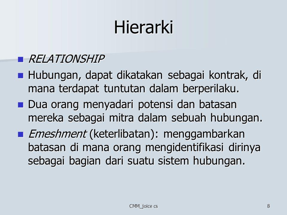 CMM_joice cs8 Hierarki RELATIONSHIP RELATIONSHIP Hubungan, dapat dikatakan sebagai kontrak, di mana terdapat tuntutan dalam berperilaku. Hubungan, dap