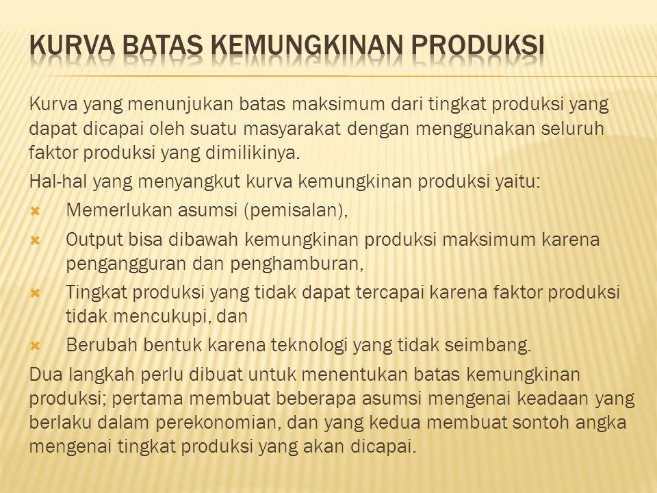 Kurva yang menunjukan batas maksimum dari tingkat produksi yang dapat dicapai oleh suatu masyarakat dengan menggunakan seluruh faktor produksi yang di