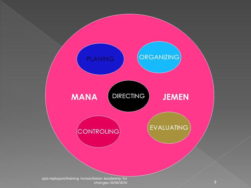 9 EVALUATING CONTROLING PLANING ORGANIZING DIRECTING MANA JEMEN