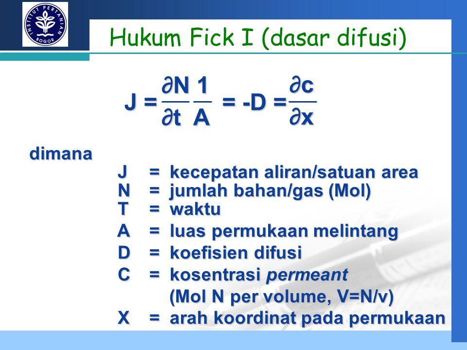 Hukum Fick I (dasar difusi) ∂N 1 ∂N 1 ∂t A ∂t A J = = -D = ∂c ∂c ∂x ∂x dimana dimana J = kecepatan aliran/satuan area J = kecepatan aliran/satuan area