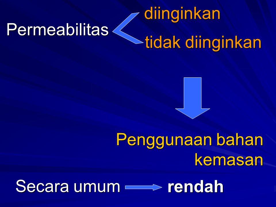 Metode Time – Lag  Perhitungan D berdasarkan jumlah permeant sebagai fungsi dari waktu permeasi D 2 6d T L =
