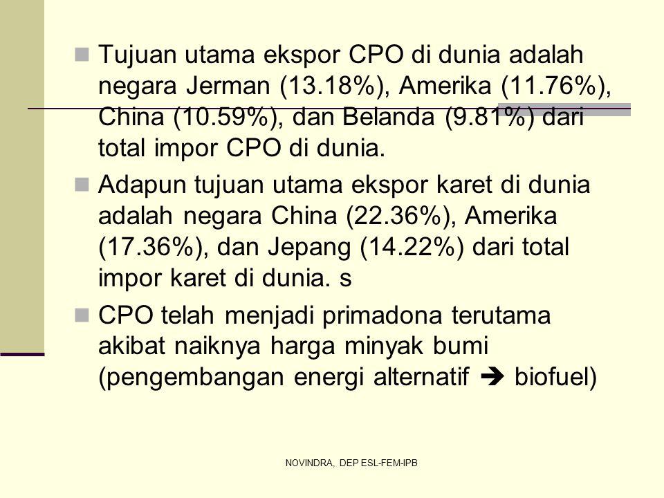 NOVINDRA, DEP ESL-FEM-IPB Tujuan utama ekspor CPO di dunia adalah negara Jerman (13.18%), Amerika (11.76%), China (10.59%), dan Belanda (9.81%) dari total impor CPO di dunia.