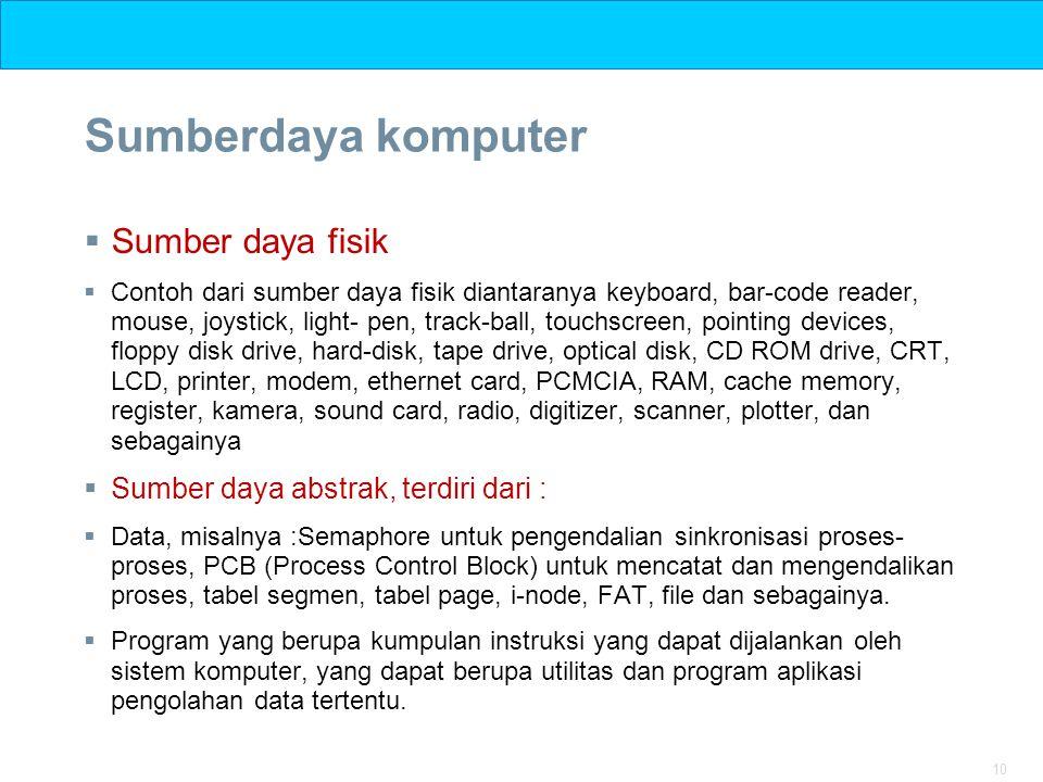 10 Sumberdaya komputer  Sumber daya fisik  Contoh dari sumber daya fisik diantaranya keyboard, bar-code reader, mouse, joystick, light- pen, track-b