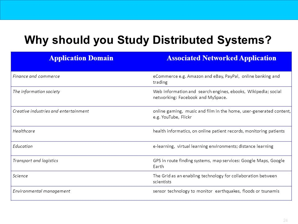 24 Why should you Study Distributed Systems.