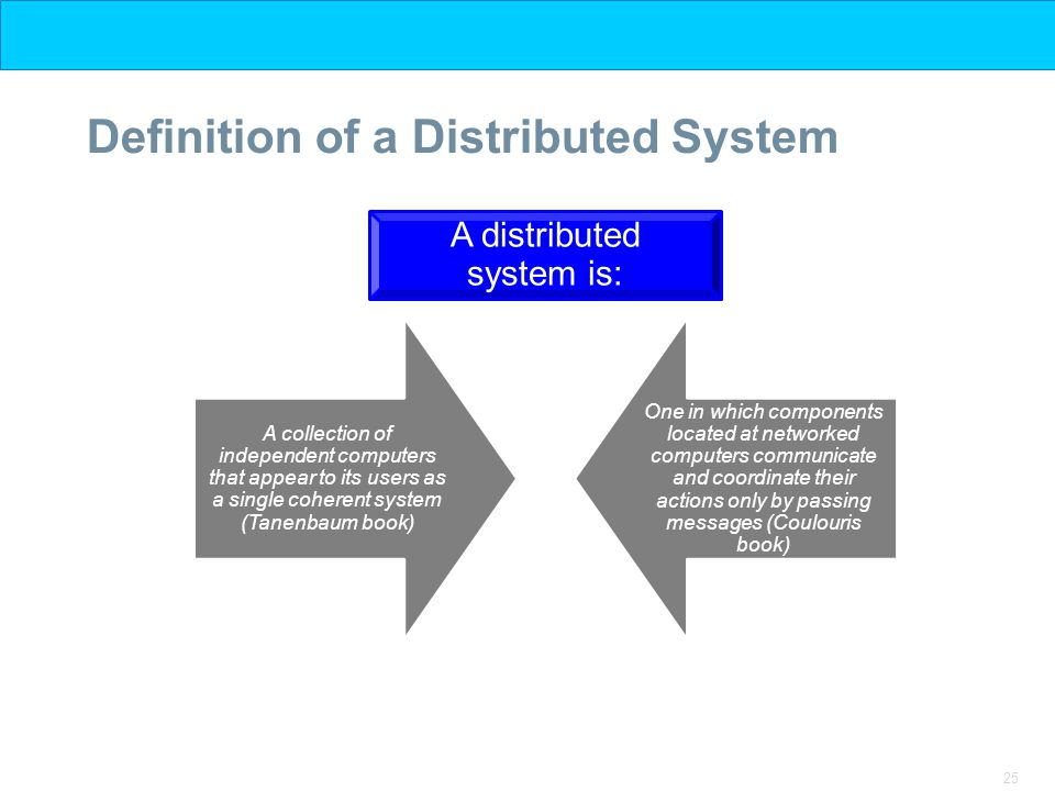 25 Definition of a Distributed System A distributed system is: A collection of independent computers that appear to its users as a single coherent sys