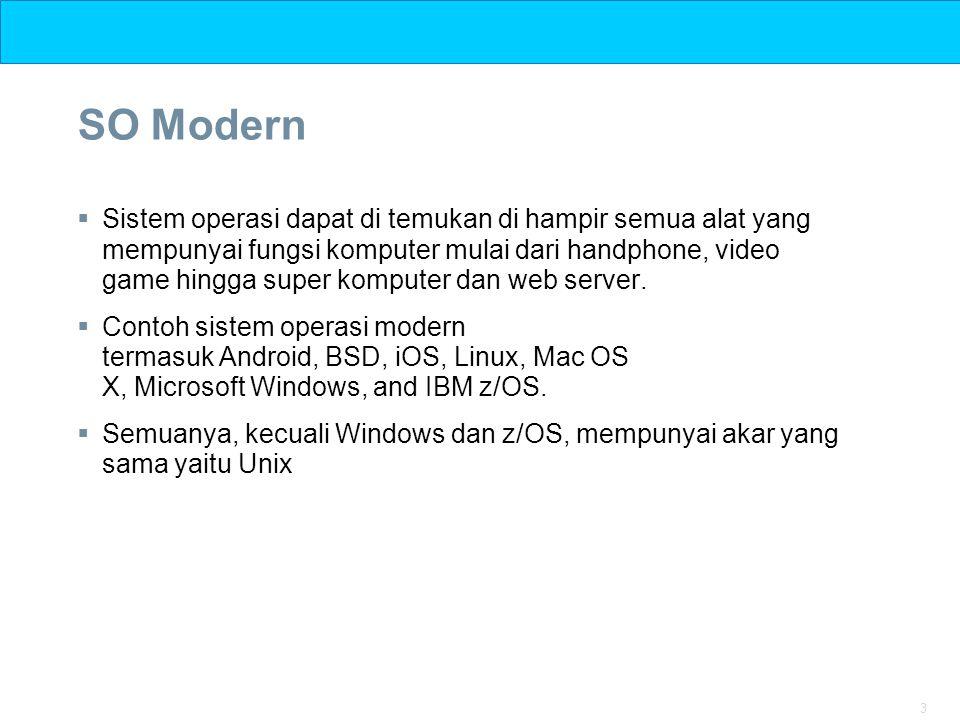 3 SO Modern  Sistem operasi dapat di temukan di hampir semua alat yang mempunyai fungsi komputer mulai dari handphone, video game hingga super komput