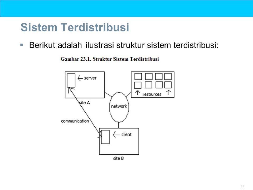 36 Sistem Terdistribusi  Berikut adalah ilustrasi struktur sistem terdistribusi: