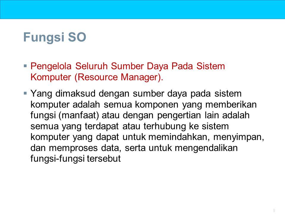 20 Jaringan  Sistem terdistribusi adalah sekumpulan prosesor yang tidak berbagi memori atau clock.