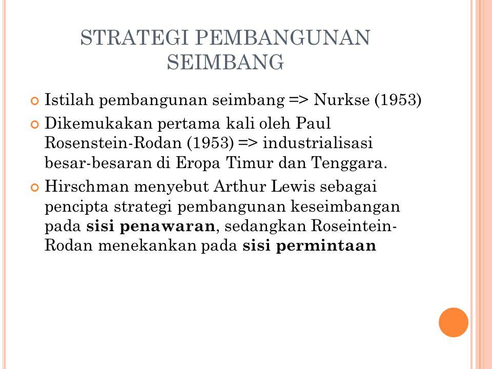 STRATEGI PEMBANGUNAN SEIMBANG Istilah pembangunan seimbang => Nurkse (1953) Dikemukakan pertama kali oleh Paul Rosenstein-Rodan (1953) => industrialisasi besar-besaran di Eropa Timur dan Tenggara.