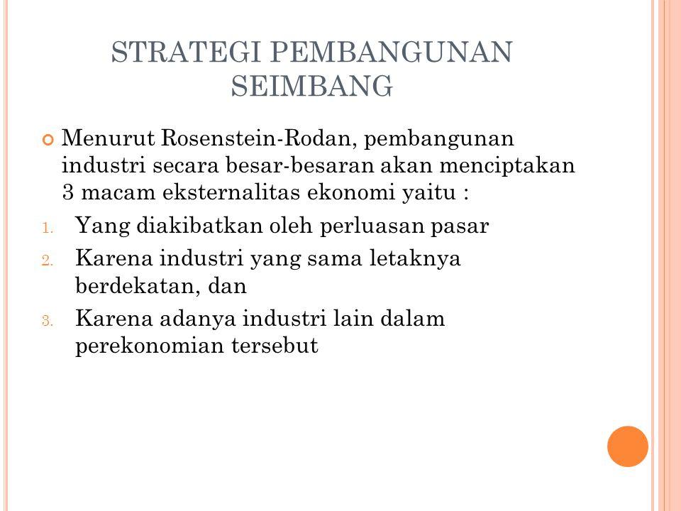 STRATEGI PEMBANGUNAN SEIMBANG Menurut Rosenstein-Rodan, pembangunan industri secara besar-besaran akan menciptakan 3 macam eksternalitas ekonomi yaitu : 1.