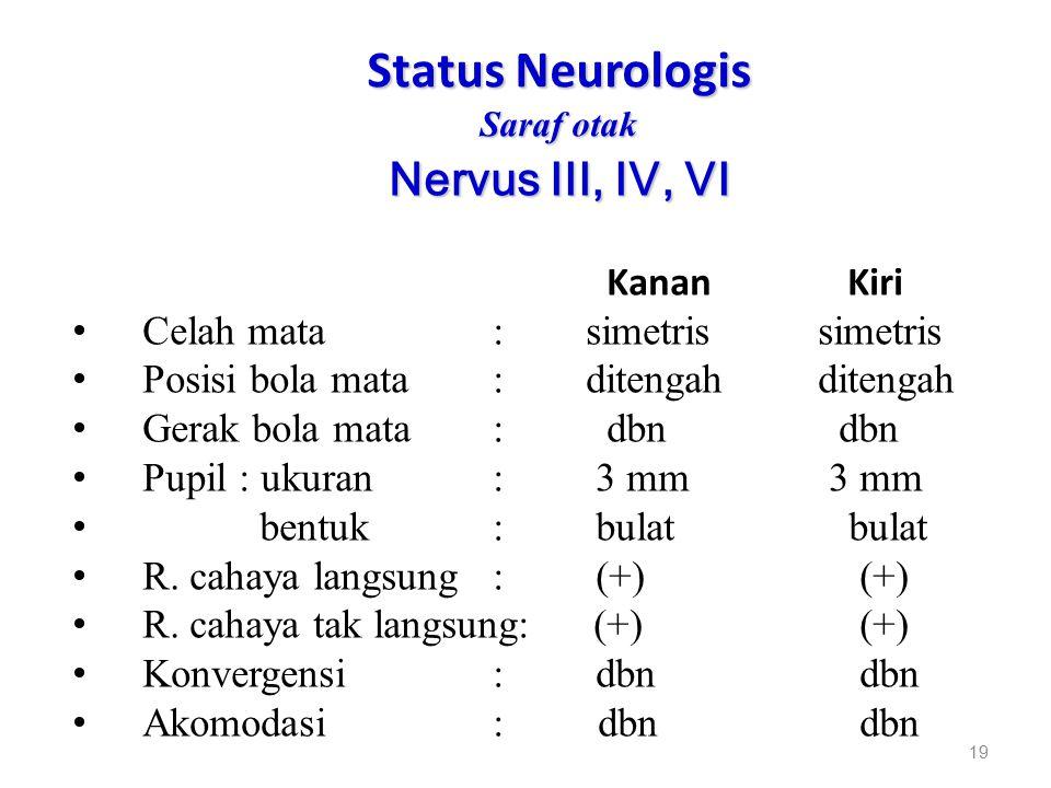 Status Neurologis Saraf otak Nervus III, IV, VI KananKiri Celah mata: simetris simetris Posisi bola mata: ditengah ditengah Gerak bola mata: dbn dbn P