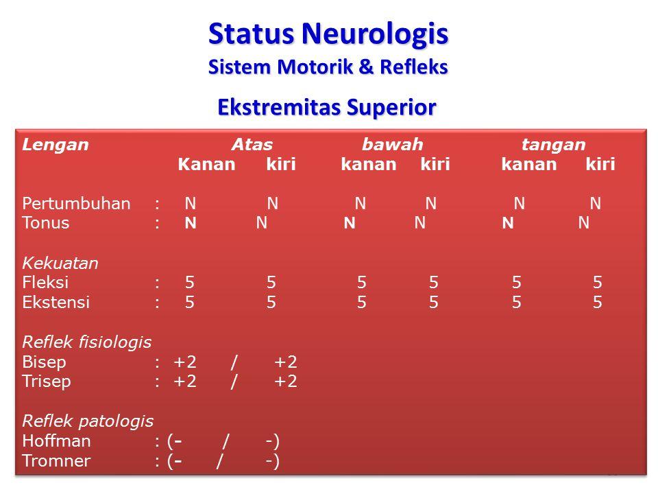 Status Neurologis Sistem Motorik & Refleks Ekstremitas Superior 30 Lengan Atas bawah tangan Kanan kiri kanan kiri kanan kiri Pertumbuhan: N N N N N N