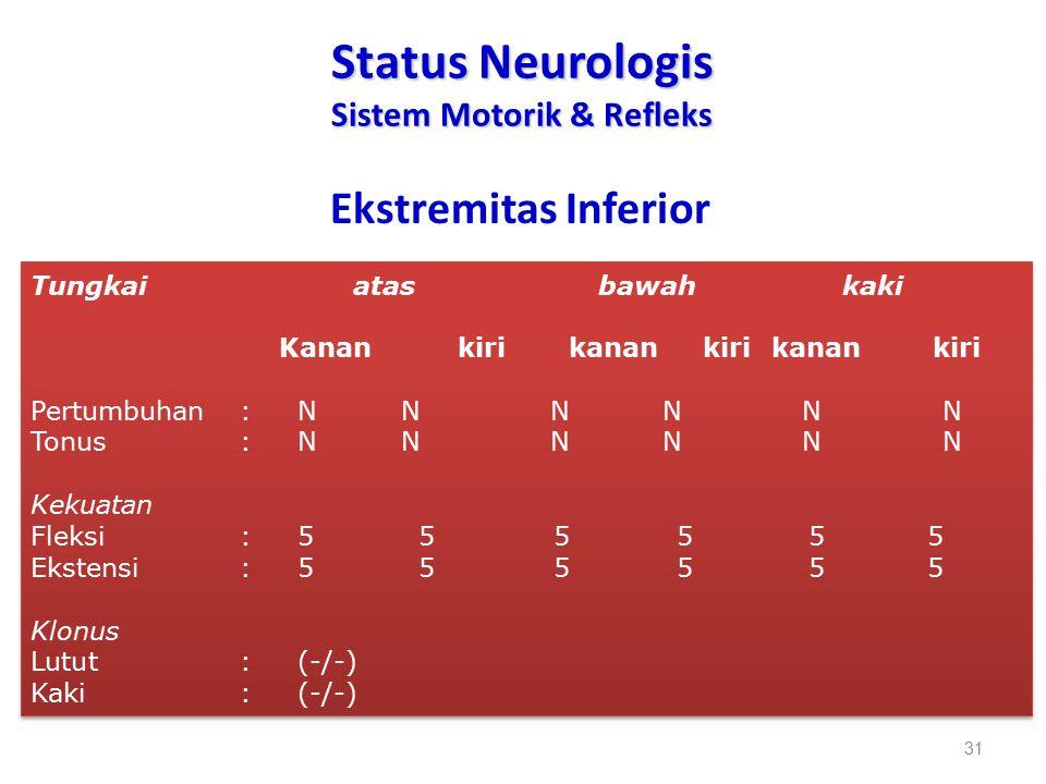 Status Neurologis Sistem Motorik & Refleks Ekstremitas Inferior 31 Tungkai atas bawah kaki Kanan kiri kanan kiri kanan kiri Pertumbuhan : N N N N N N