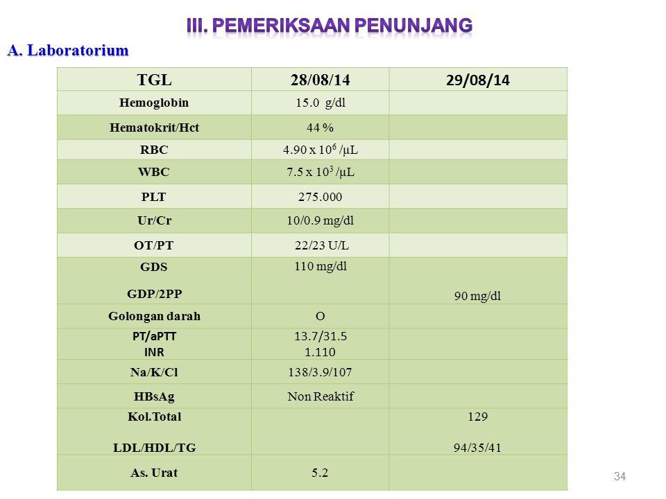 34 A. Laboratorium TGL28/08/14 29/08/14 Hemoglobin15.0 g/dl Hematokrit/Hct44 % RBC4.90 x 10 6 /µL WBC7.5 x 10 3 /µL PLT275.000 Ur/Cr10/0.9 mg/dl OT/PT