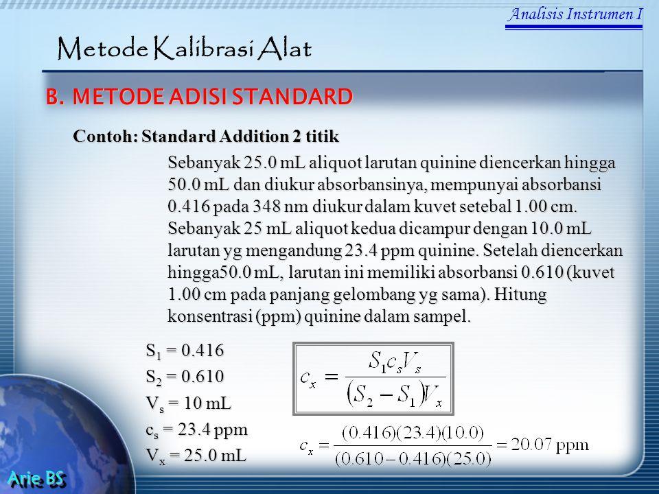 Analisis Instrumen I Arie BS Metode Kalibrasi Alat B. METODE ADISI STANDARD Contoh: Standard Addition 2 titik Sebanyak 25.0 mL aliquot larutan quinine