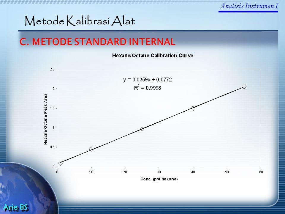 Analisis Instrumen I Arie BS Metode Kalibrasi Alat C. METODE STANDARD INTERNAL