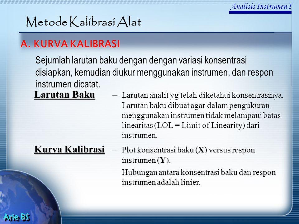 Analisis Instrumen I Arie BS Metode Kalibrasi Alat A. KURVA KALIBRASI Sejumlah larutan baku dengan dengan variasi konsentrasi disiapkan, kemudian diuk