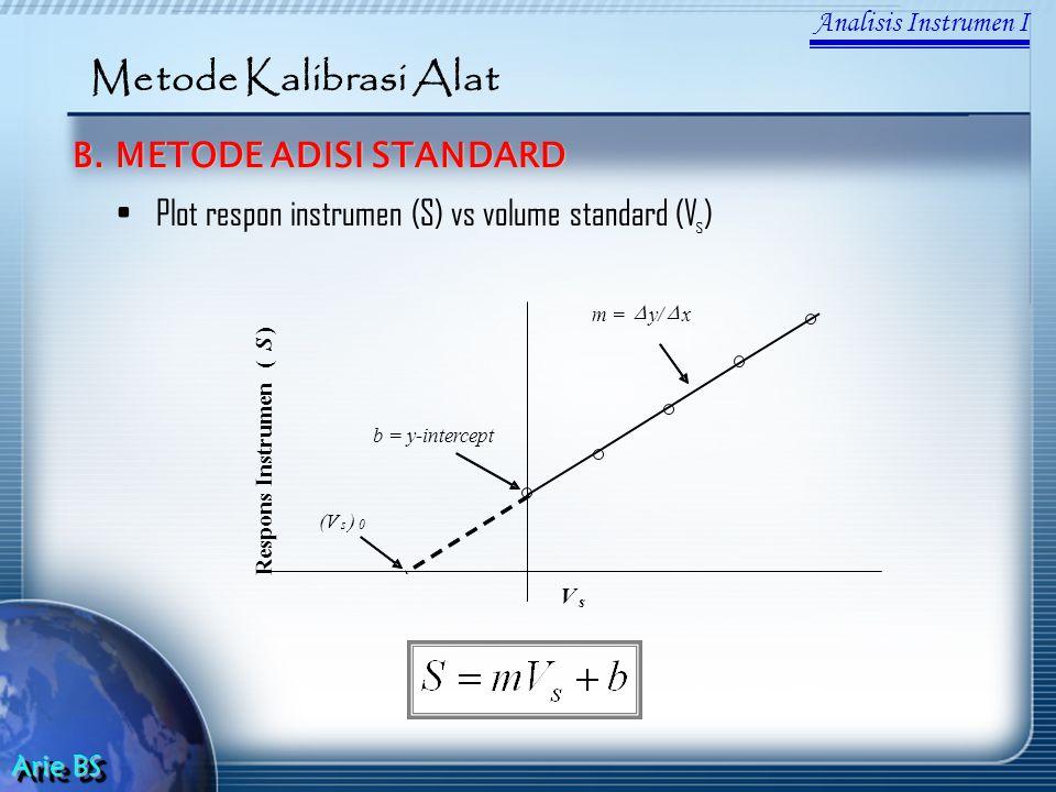 Analisis Instrumen I Arie BS Metode Kalibrasi Alat B. METODE ADISI STANDARD Plot respon instrumen (S) vs volume standard (V s ) V s Respons Instrumen
