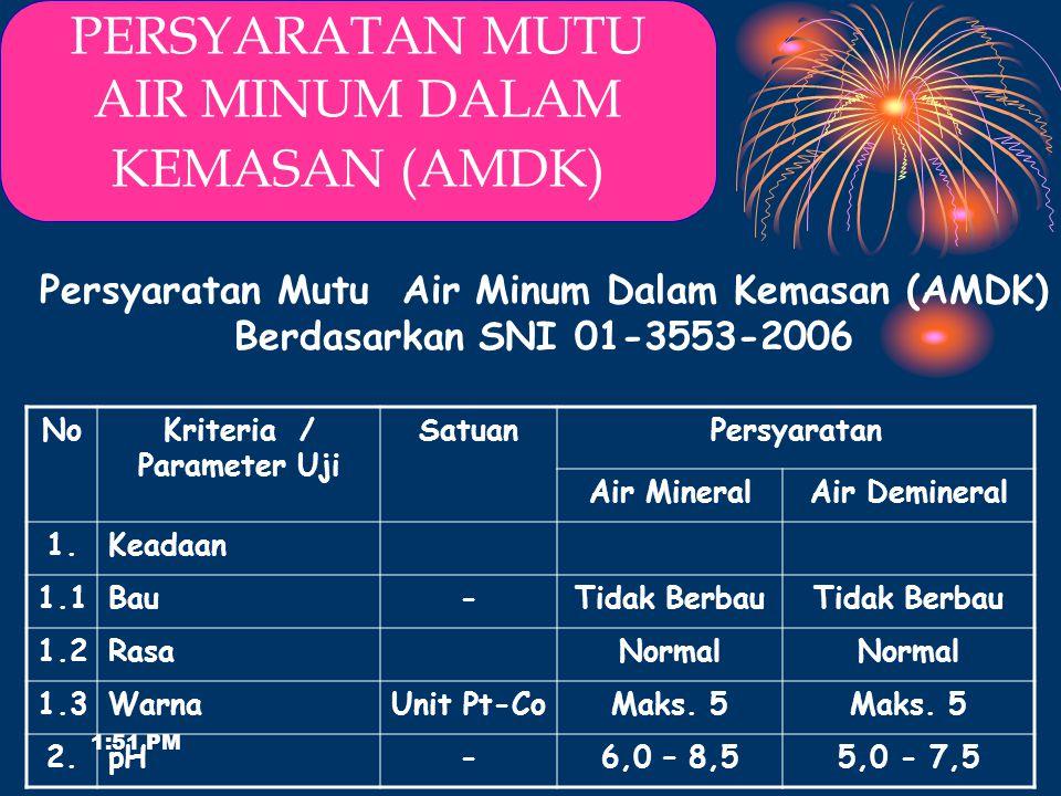 1:53 PM NoKriteria / Parameter Uji SatuanPersyaratan Air MineralAir Demineral 3.