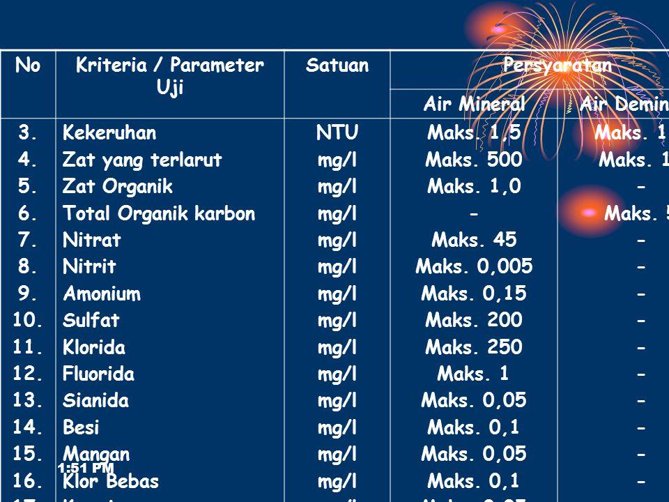 1:53 PM NoKriteria / Parameter Uji SatuanPersyaratan Air MineralAir Demineral 3. 4. 5. 6. 7. 8. 9. 10. 11. 12. 13. 14. 15. 16. 17. 18. 19. 20. 21. 21.