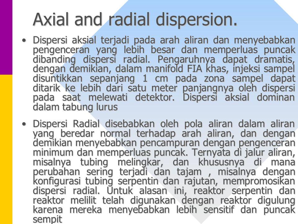 Axial and radial dispersion. Dispersi aksial terjadi pada arah aliran dan menyebabkan pengenceran yang lebih besar dan memperluas puncak dibanding dis