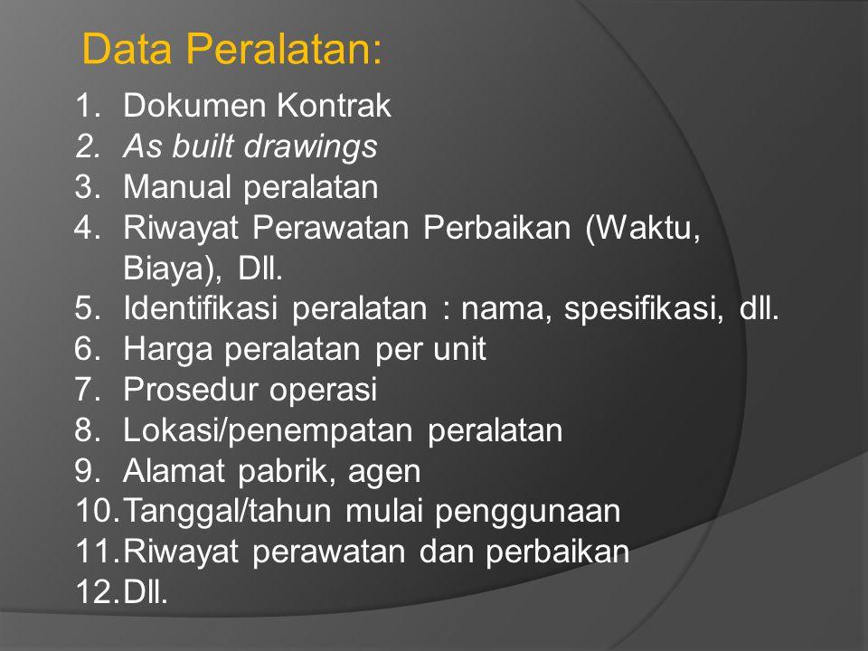 Data Peralatan: 1.Dokumen Kontrak 2.As built drawings 3.Manual peralatan 4.Riwayat Perawatan Perbaikan (Waktu, Biaya), Dll.