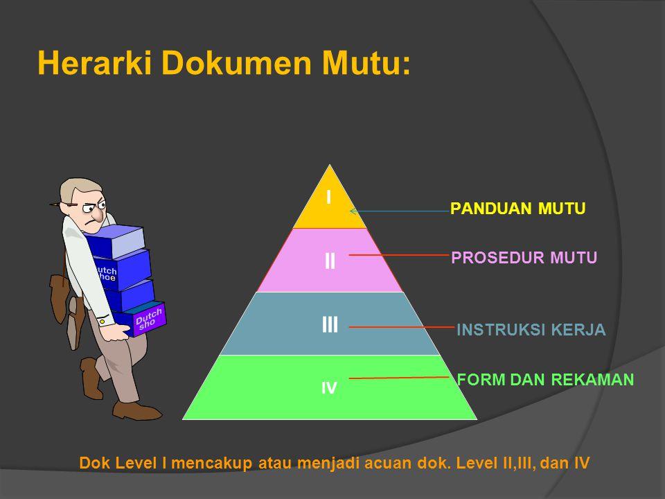 Herarki Dokumen Mutu: PROSEDUR MUTU INSTRUKSI KERJA FORM DAN REKAMAN PANDUAN MUTU Dok Level I mencakup atau menjadi acuan dok. Level II,III, dan IV