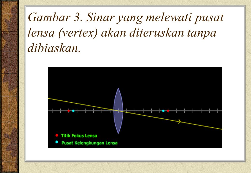 Gambar 3. Sinar yang melewati pusat lensa (vertex) akan diteruskan tanpa dibiaskan.
