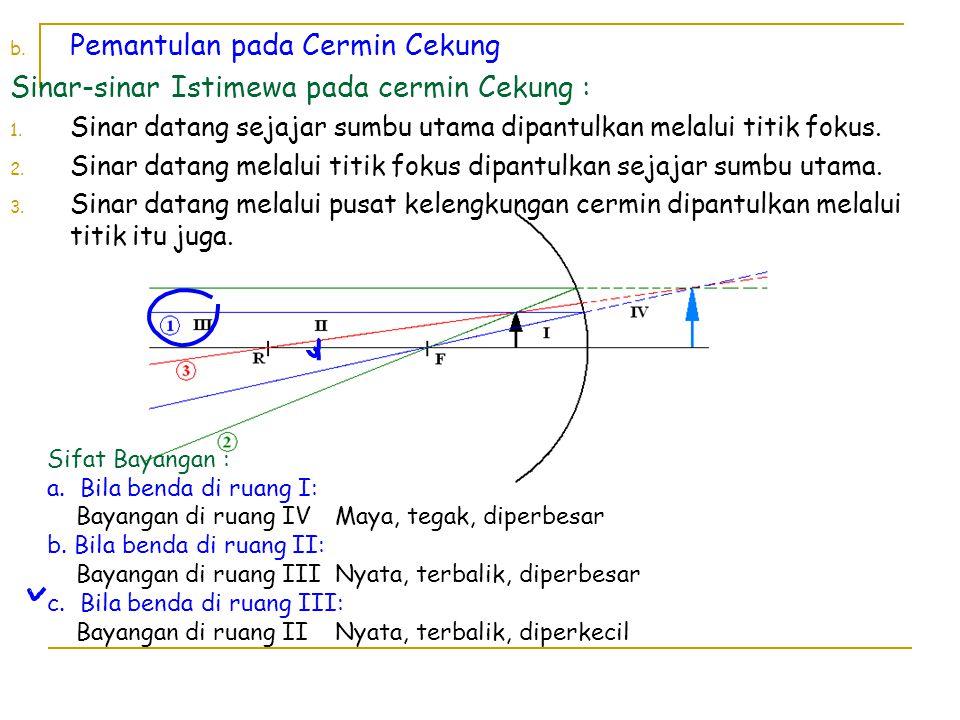 c.Pemantulan pada Cermin Cembung Sinar-sinar Istimewa pada cermin Cembung : 1.