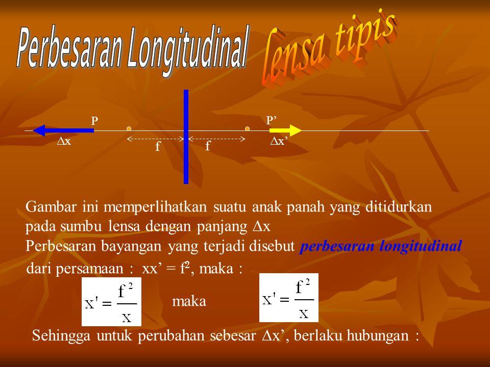 f f P P' xx  x' Gambar ini memperlihatkan suatu anak panah yang ditidurkan pada sumbu lensa dengan panjang  x Perbesaran bayangan yang terjadi disebut perbesaran longitudinal dari persamaan : xx' = f 2, maka : Sehingga untuk perubahan sebesar  x', berlaku hubungan : maka