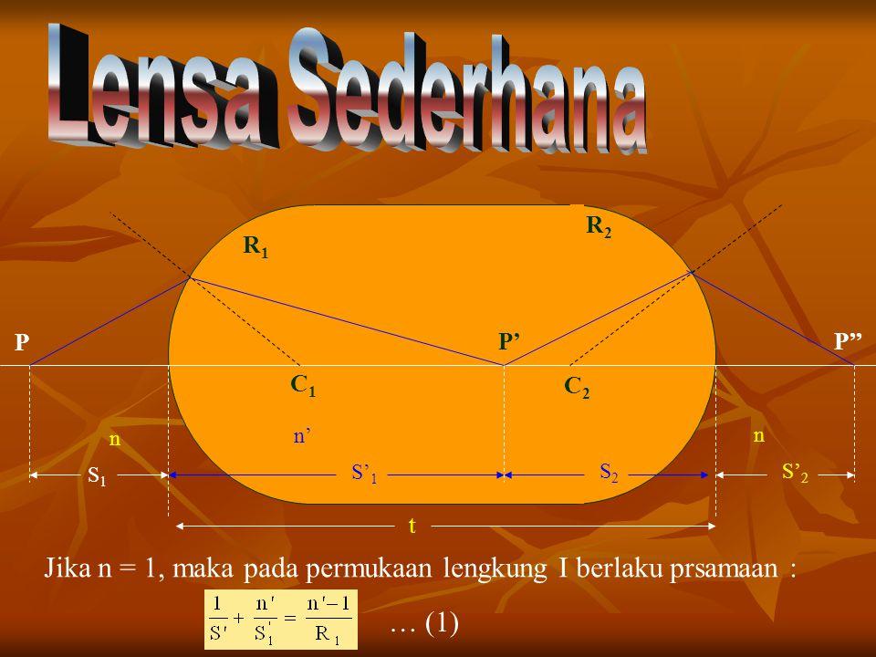 n n' n t S1S1 S' 1 S2S2 S' 2 P P'P'' C1C1 C2C2 R1R1 R2R2 Jika n = 1, maka pada permukaan lengkung I berlaku prsamaan : … (1)