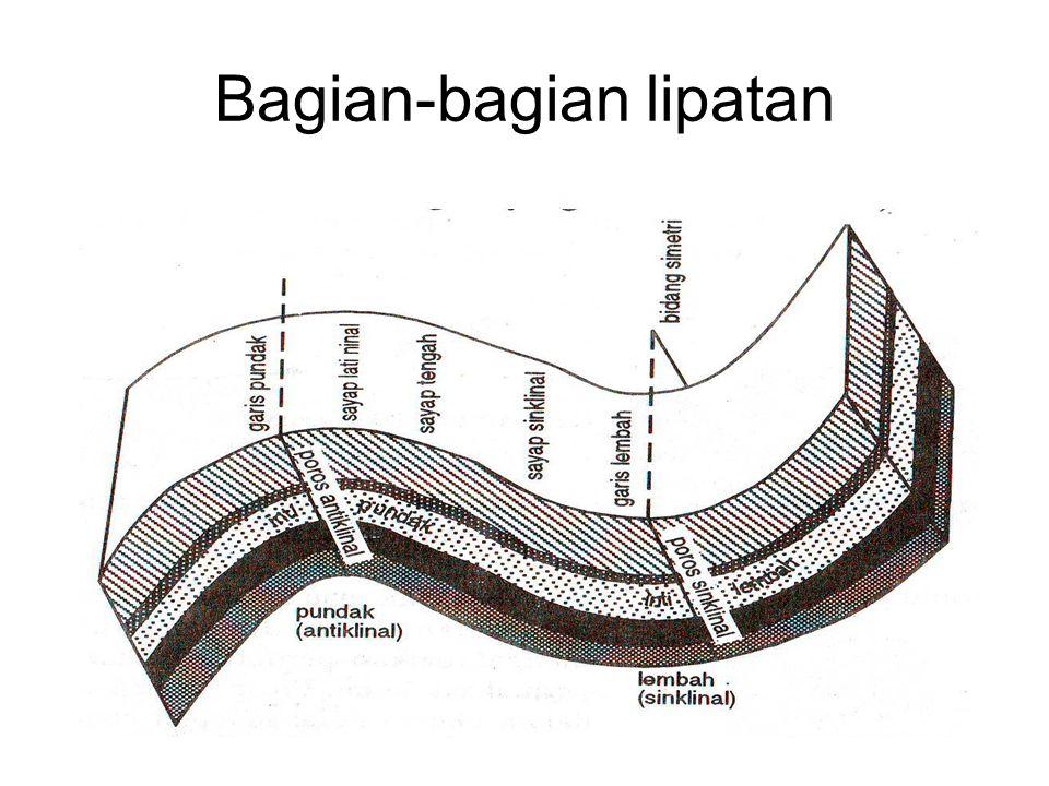 Orogenesis Orogenesis  tenaga geologi yang berkerja di areal yang relatif sempit dengan kecepatan yang relatif cepat. Lipatan (Folds): kenampakan ber