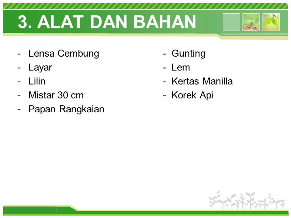 www.themegallery.com 3. ALAT DAN BAHAN -Lensa Cembung- Gunting -Layar- Lem -Lilin- Kertas Manilla -Mistar 30 cm- Korek Api -Papan Rangkaian