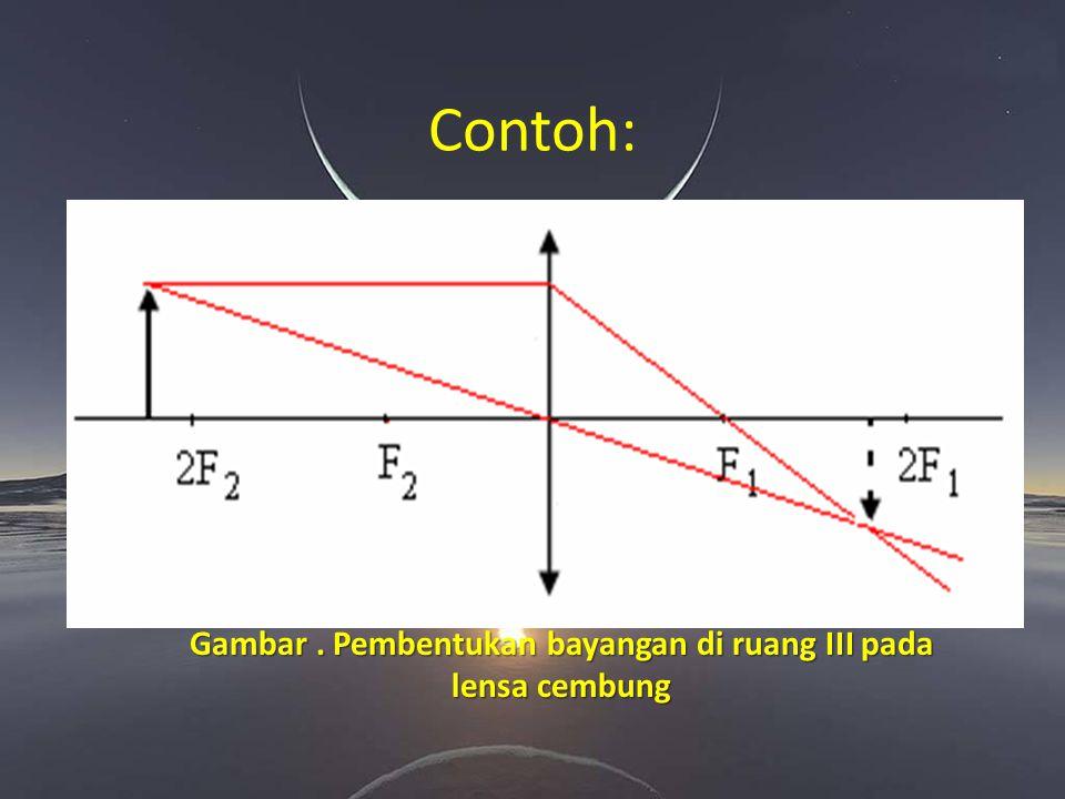 Contoh: Gambar. Pembentukan bayangan di ruang III pada lensa cembung