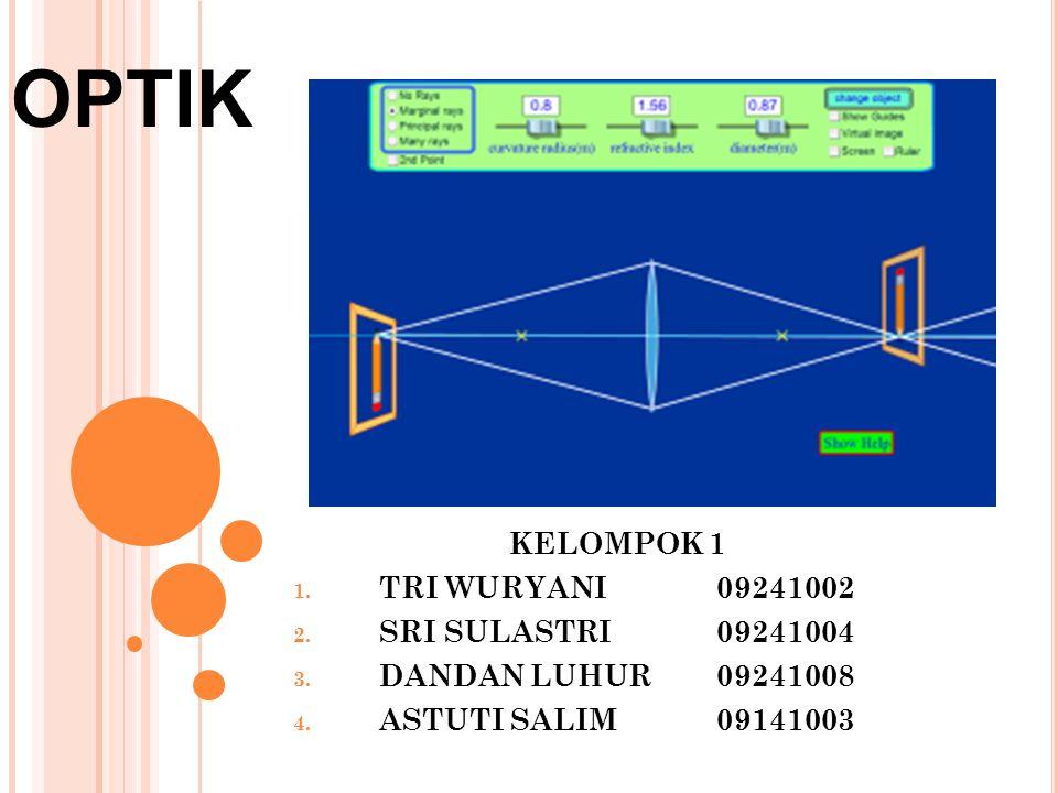 OPTIK KELOMPOK 1 1. TRI WURYANI09241002 2. SRI SULASTRI09241004 3. DANDAN LUHUR 09241008 4. ASTUTI SALIM 09141003