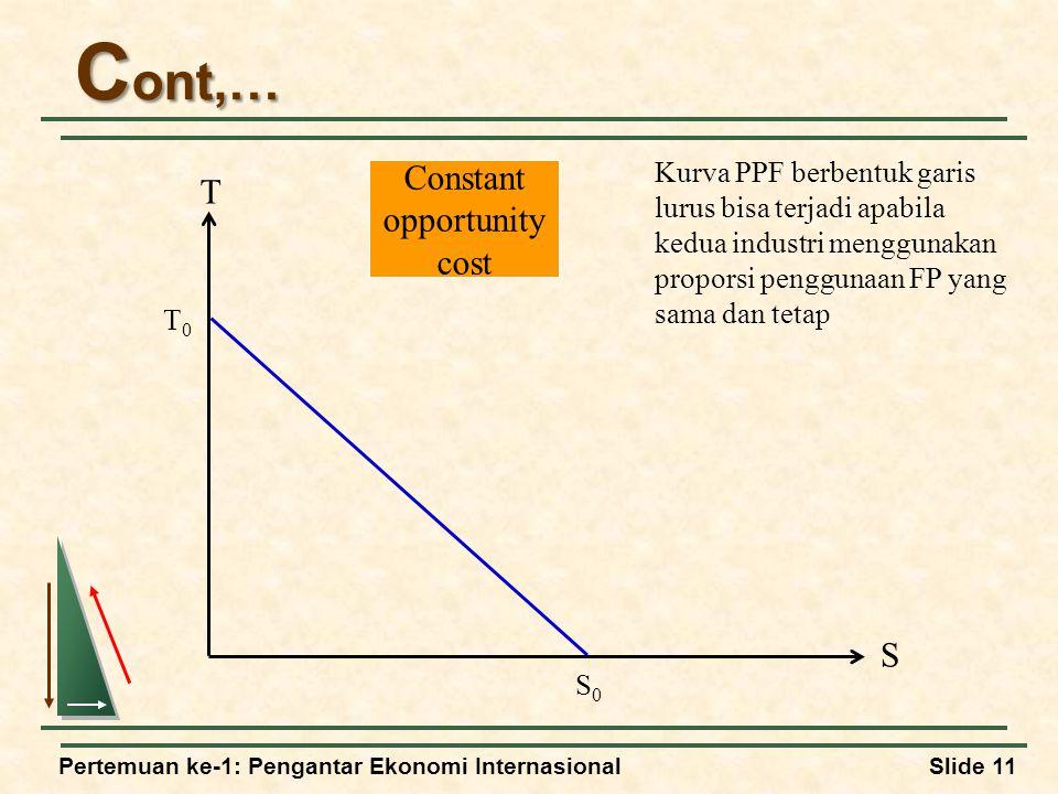 Pertemuan ke-1: Pengantar Ekonomi InternasionalSlide 11 C ont,… T S Constant opportunity cost Kurva PPF berbentuk garis lurus bisa terjadi apabila kedua industri menggunakan proporsi penggunaan FP yang sama dan tetap T0T0 S0S0