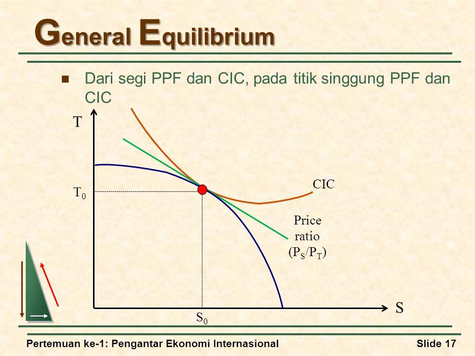 Pertemuan ke-1: Pengantar Ekonomi InternasionalSlide 17 G eneral E quilibrium Dari segi PPF dan CIC, pada titik singgung PPF dan CIC T S T0T0 S0S0 Price ratio (P S /P T ) CIC