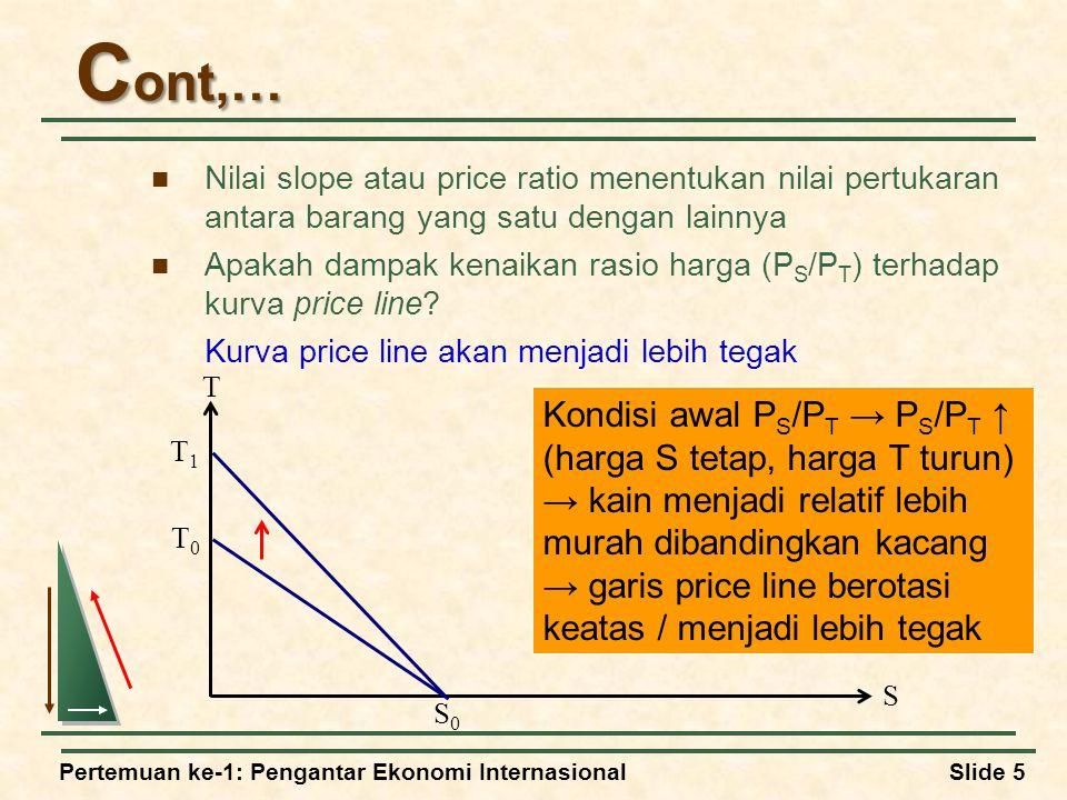 Pertemuan ke-1: Pengantar Ekonomi InternasionalSlide 6 P roduction P ossibility F rontier Kurva produksi barang dan jasa (supply = Y = GDP / GNP) maksimum yang dapat dicapai dengan penggunaan semua (full employment) faktor produksi (FP) dengan tingkat teknologi yang ada.