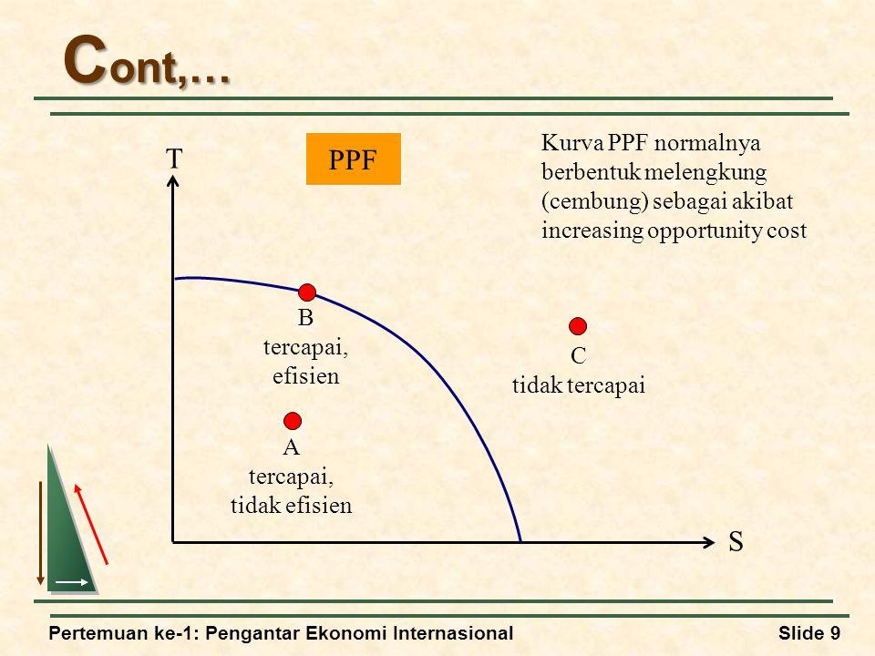 Pertemuan ke-1: Pengantar Ekonomi InternasionalSlide 9 C ont,… T S A tercapai, tidak efisien C tidak tercapai B tercapai, efisien PPF Kurva PPF normalnya berbentuk melengkung (cembung) sebagai akibat increasing opportunity cost