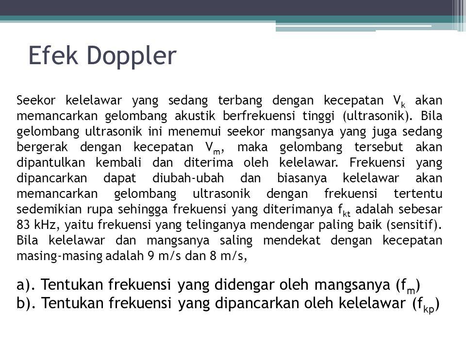 Efek Doppler Seekor kelelawar yang sedang terbang dengan kecepatan V k akan memancarkan gelombang akustik berfrekuensi tinggi (ultrasonik). Bila gelom