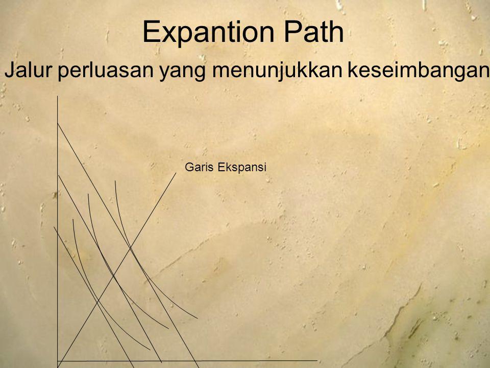 Expantion Path Jalur perluasan yang menunjukkan keseimbangan Garis Ekspansi