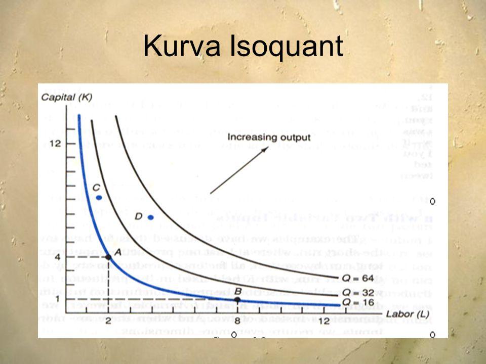 CONTOH SOAL Frisbees diproduksi dengan mengikuti fungsi produksi berikut: q = 2K+L dimana q= Output, K=input modal, L=input TK a.Jika K=10, berapa banyak L yang diperlukan untuk menghasilkan 100 Frisbees.